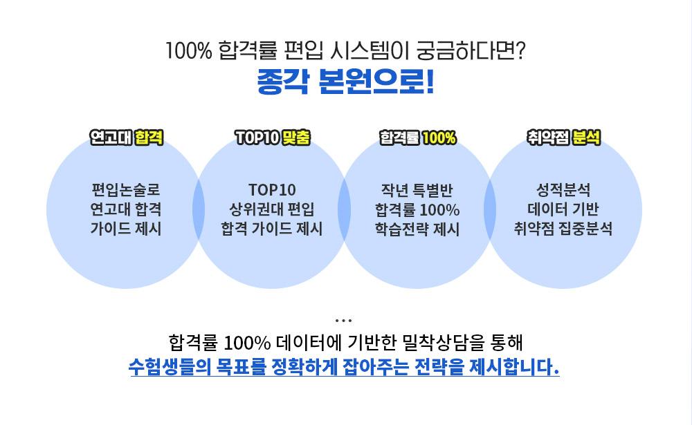 대한민국 편입의 중심 종각 본원